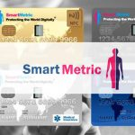 SmartMetric Says the Driver for the Adoption of Safer Biometric Credit Card…